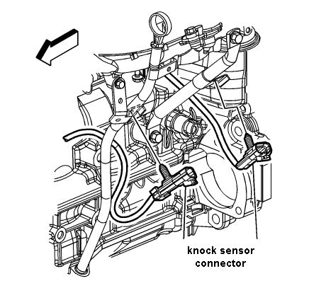 electric power steering 2006 pontiac montana seat position control 2009 pontiac g6 speed sensor location 2009 get free image about wiring diagram