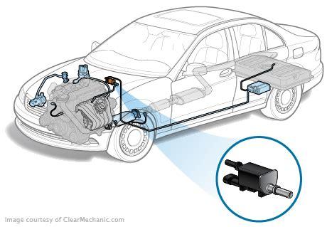 Evaporator Nissan Gnesis canister purge valve