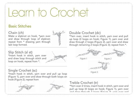 learn crochet stitches crochet and knit