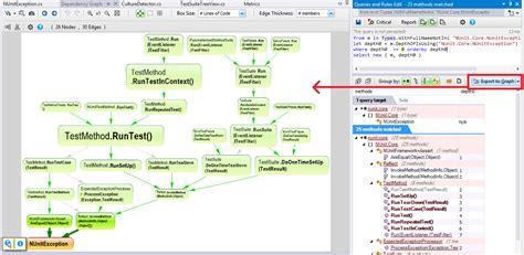 visual studio layout hierarchy visual studio explore existing net code architecture
