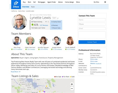 how zillow premier works