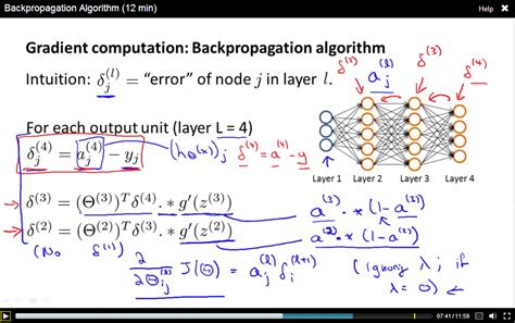 neural networks and learning learning explained to your neural network really easy explained i really