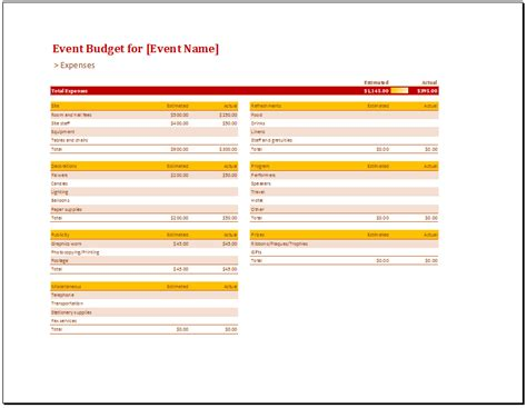 event budget templates basic event budget template budget templates