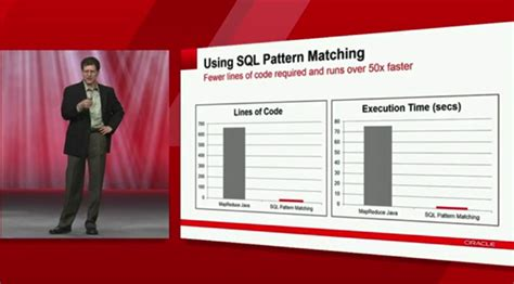 pattern matching demo sql analytical mash ups deliver real time wow for big