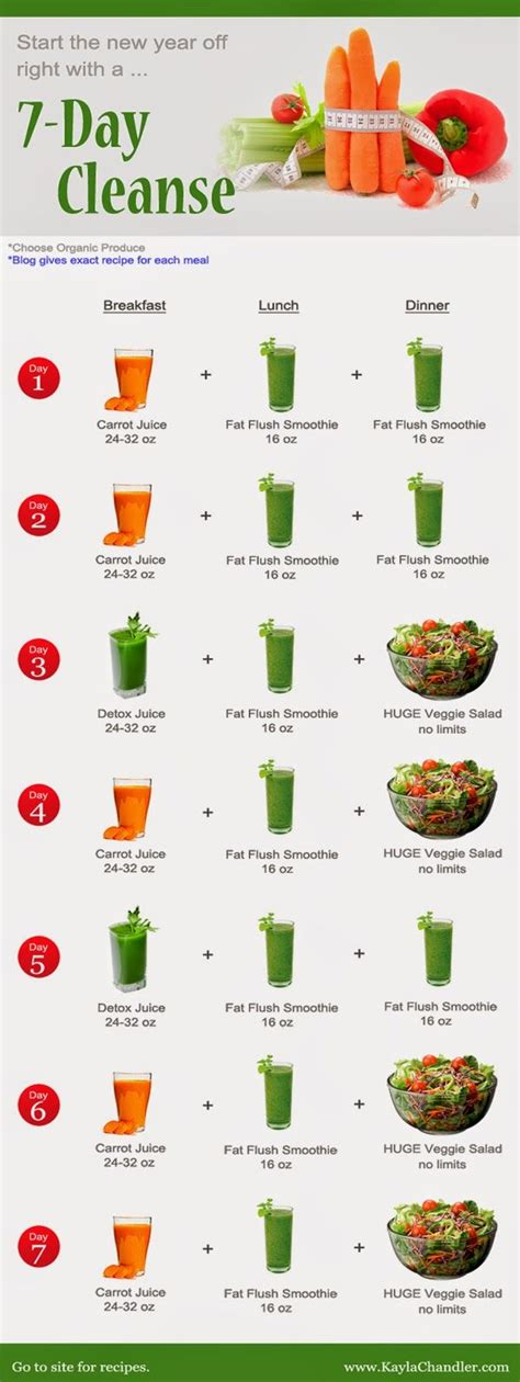 Top Week Detox by 25 Best Ideas About 7 Day Detox Plan On 7 Day