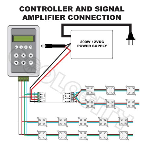 led module wiring diagram wiring diagram with description