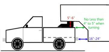 Trailer Tire To Frame Clearance Recommended Clearance Dimensions Between Truck Bed Rails
