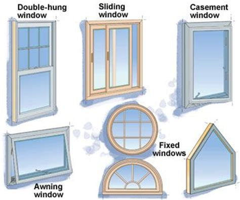 Types Of Home Windows Ideas 10 Images About House Parts On Pinterest Exterior Trim Roof Trusses And Window