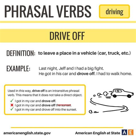 drive verb 3 119 best phrasal verbs in context images on pinterest