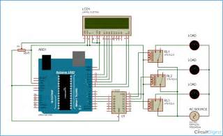 arduino home automation computer controlled home automation using arduino project