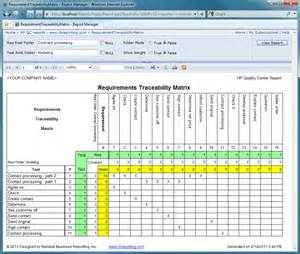 rtm template in software testing reliable business reporting inc hp quality center