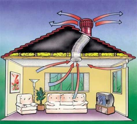 room to room ventilation system direct plasterboard outlet cbelltown batemans bay darwin fyshwick mitchell