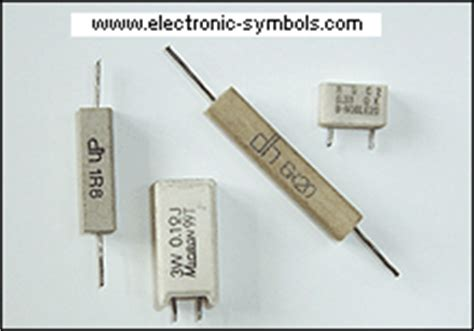 wirewound resistor symbol wirewound resistor symbol 28 images resistors cermet wirewound resistors 5w vertical ax5wv