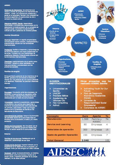 entrada medical transcription galer 237 as digital nutrici 211 n desde la interculturalidad