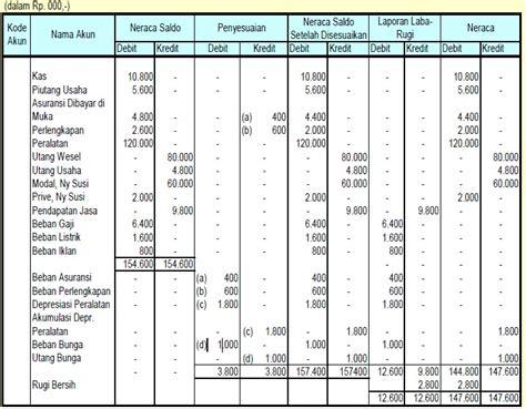 jurnal layout perusahaan contoh soal laporan arus kas perusahaan dagang contoh