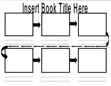 flow map template shutters scribbles flow map teaching stuff