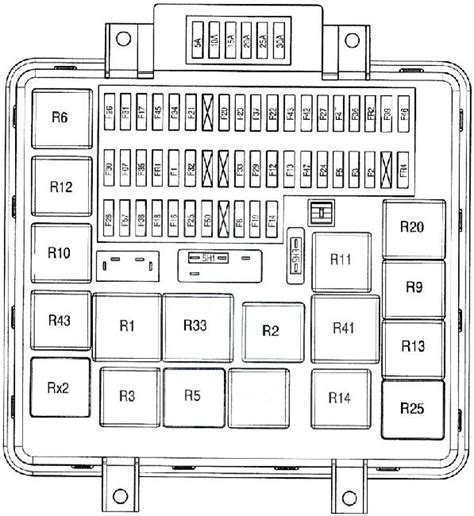 renault fuse box diagram repair wiring scheme