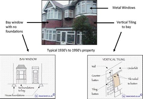 Modern A Frame House Plans by Damp And Condensation Problems With Houses Built From The