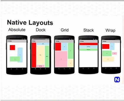 nativescript wrap layout mengapa angular 2 nativescript 100 native mobile apps