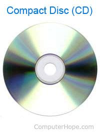 cd rom compact disc read  memory