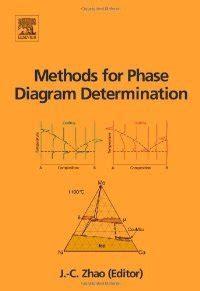 phase diagrams for ceramists pdf methods for phase diagram determination free ebooks