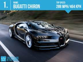 top 10 fastest cars in the world 2015 2016