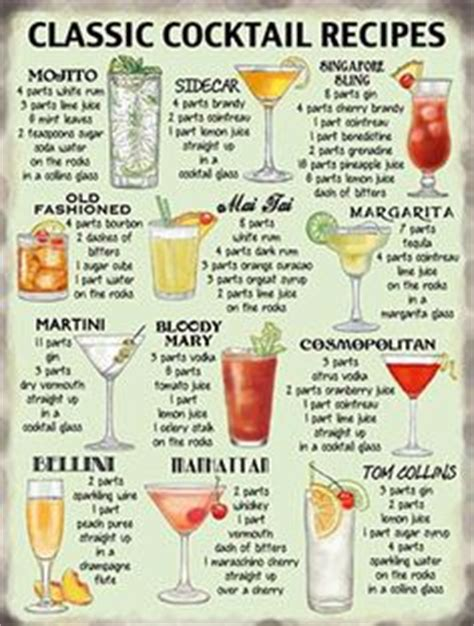 it happy hour again 20 most popular cocktails