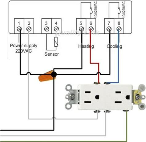 stc 1000 wiring diagram question home brew forums