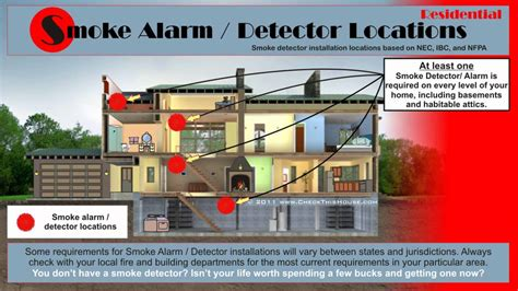where to install smoke alarms in homes smoke detector