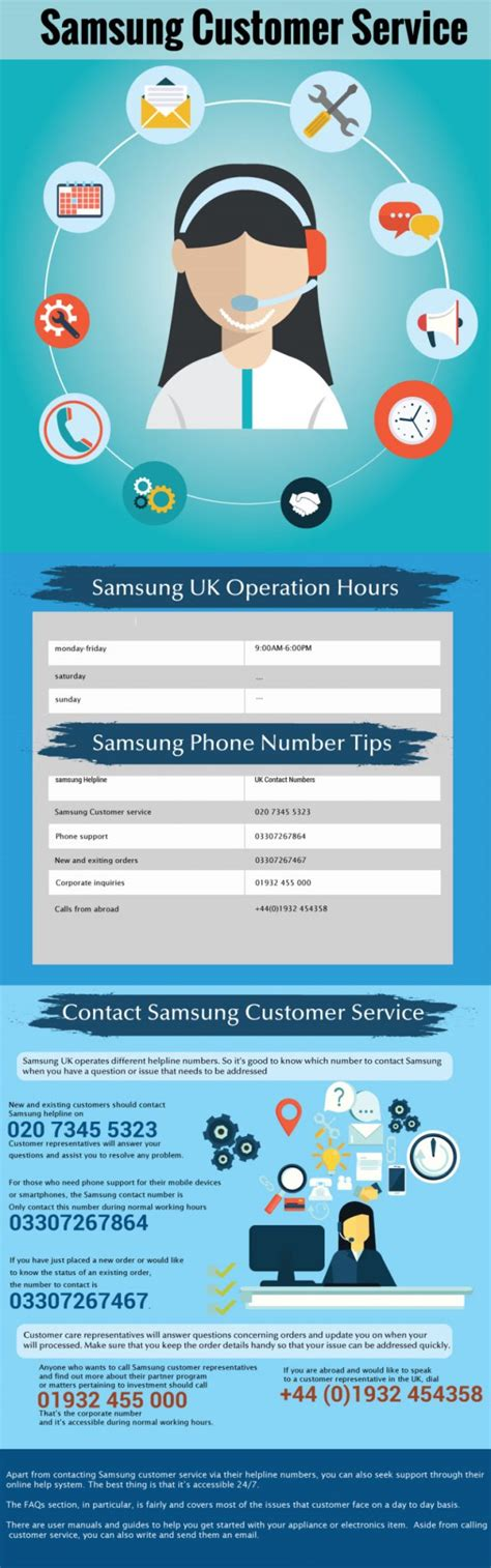 Samsung Phone Number by Samsung Enquiries 08443069184 Customer Care Number