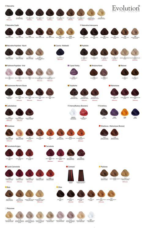 evolution farba farba alfaparf 11 11 farby bez amoniaku 60 ml sklep