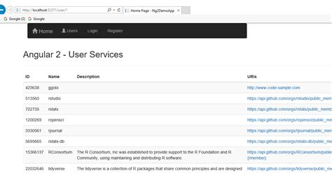 repository pattern typescript what is angular 2 service steps for create and use of