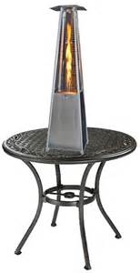 Decorative Patio Heaters Phsqss Tt Sunheat Contemporary Square Design Tabletop Patio Heater With Decorative Variable