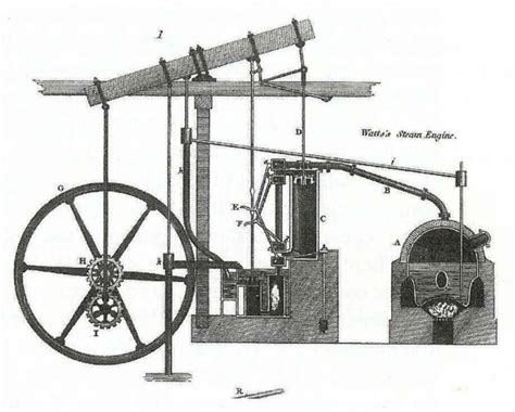 biography of james watt steam engine societal context industrial revolution steam engines