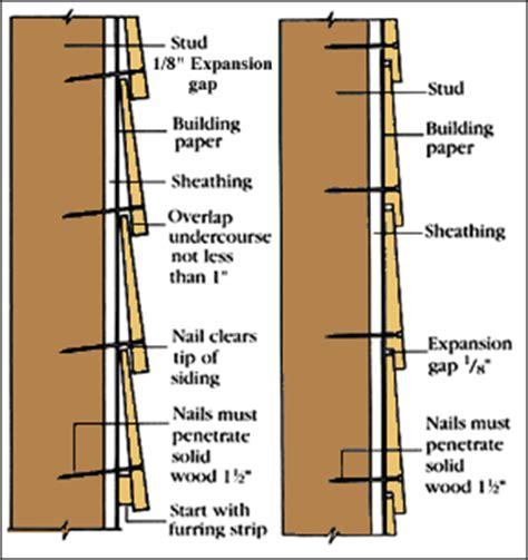 how to install lap siding on house how to install cedar shingles siding