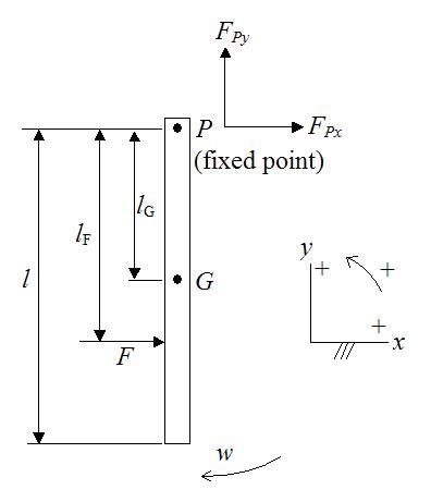baseball bat diagram physics of hitting a baseball