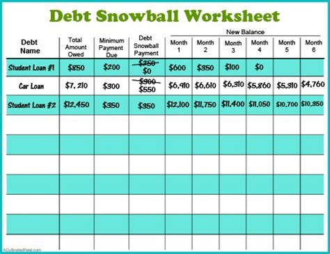 Snowball Debt Spreadsheet by 11 Free Budget Printables To Help Get Your Money