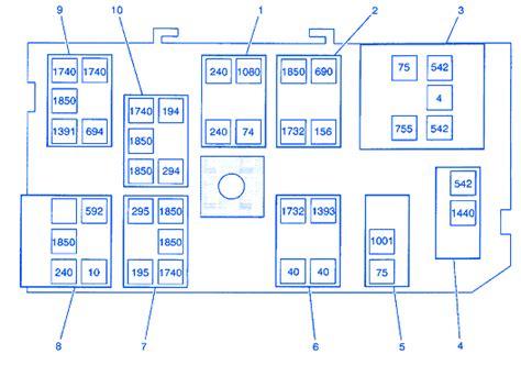 gmc jimmy   fuse boxblock circuit breaker diagram carfusebox