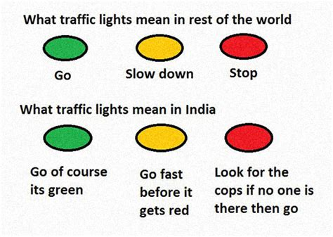 Meaning Of Light by Traffic Lights In India