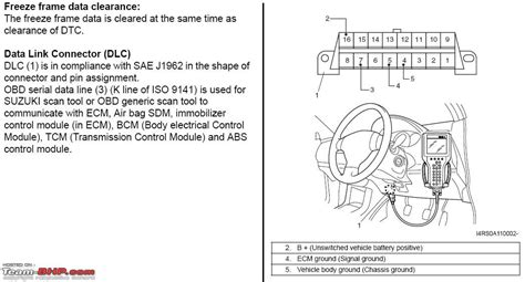Suzuki Obd2 Codes Obd On Board Diagnostics For Indian Cars Page 7 Team Bhp