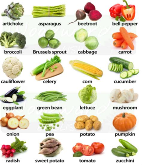6 fruit categories what are the classes of vegetables pictures to pin on