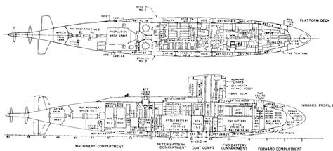 submarine floor plan uss albacore deck plan submarines pinterest deck plans