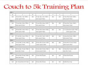beginner s to 5k program thisandthatdad