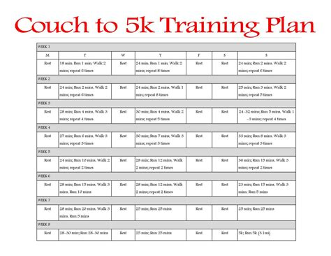 couch to 5k 8 weeks couch to 5k 8 weeks image result for couch to 5k schedule