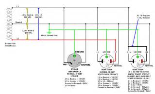 wiring diagram 50 amp rv wiring diagram electrical system 50 rv wiring diagram
