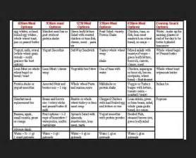 Plan Builder bodybuilding diet plan female bodybuilding vegetarian diet plans