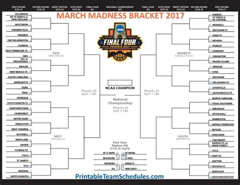 best 25 march madness 2017 ideas on pinterest recipe