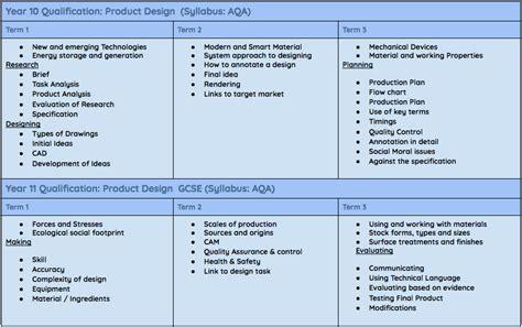 design technology assessment criteria ks3 design technology