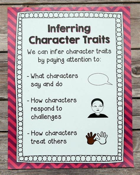 using picture books to teach character traits 17 best images about characters setting problem and