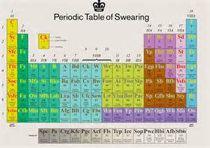 Am Periodic Table by Search Results For Periodic Tablw Calendar 2015